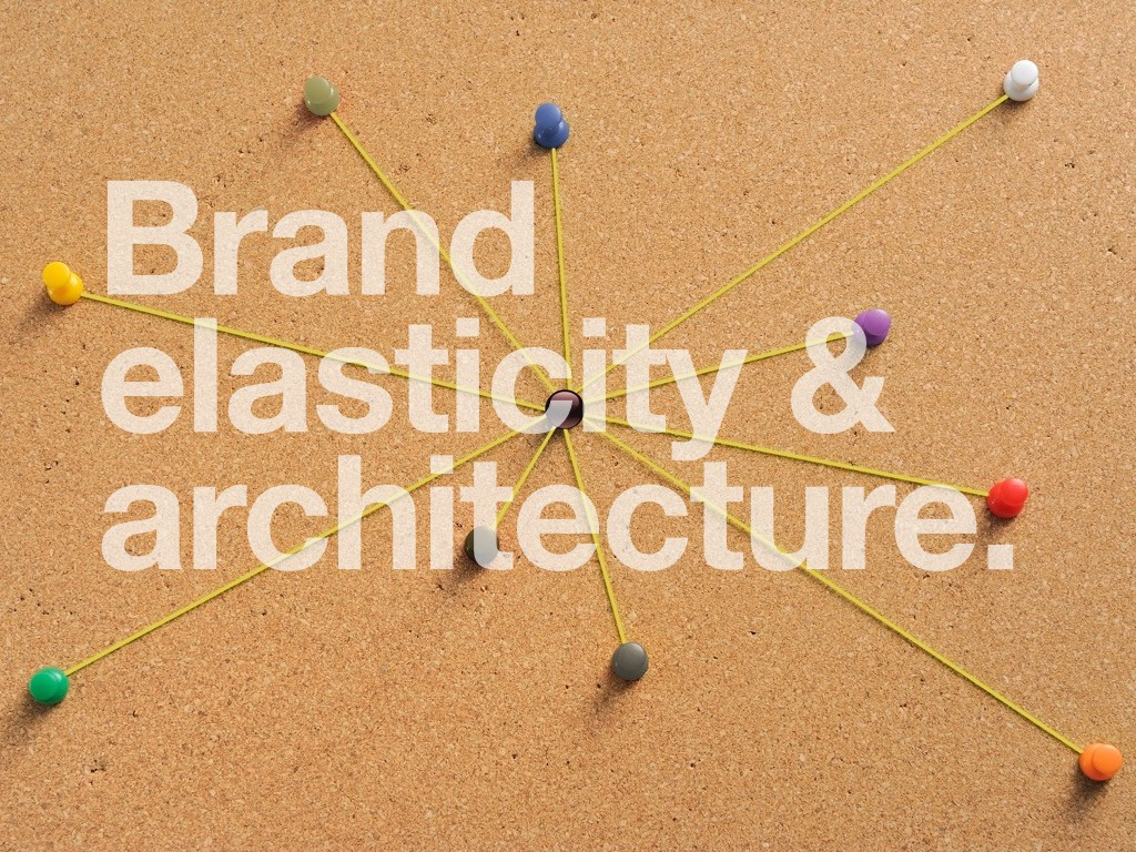 branding 101 - brand elasticity and architecture
