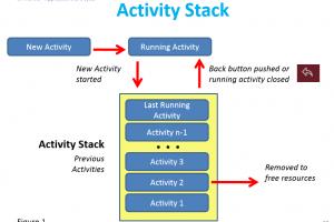 activity_tasks